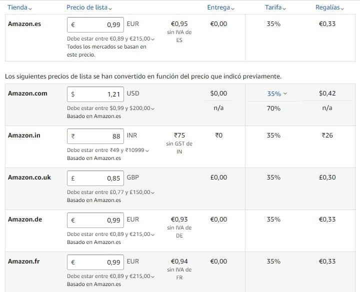 ¿Cuál es el precio mínimo de un libro distribuido por Amazon